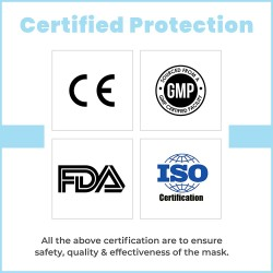 Acco Safe  N95 Mask Washable And Reusable (Pack of 5) for Unisex  - FDA and CE Approved (With Soft Ear Loop)